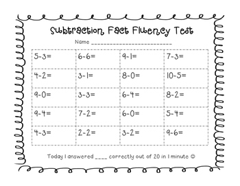 Subtraction Fact Fluency Tests