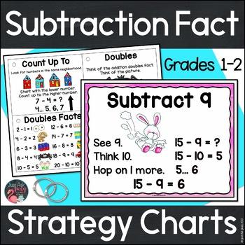Subtraction Fact Strategies Anchor Wall Charts