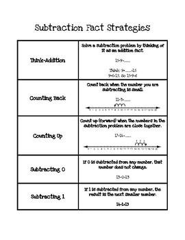 Subtraction Fact Strategies