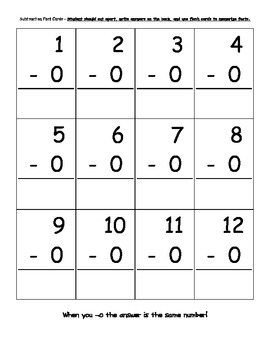 Subtraction Fact Unit