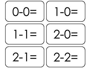 photograph relating to Printable Math Flash Cards identify Subtraction Data 0-12 Flashcards. 91 Printable Math Flashcards. Uncomplicated Math.