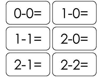 picture regarding Printable Subtraction Flash Cards known as Subtraction Info 0-12 Flashcards. 91 Printable Math Flashcards. Straightforward Math.