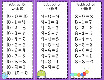 Subtraction Facts Clip Cards for 1 to 10 - Insect / Bug Theme