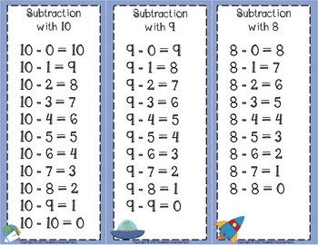 Subtraction Facts Clip Cards for 1 to 10 -  Space Theme
