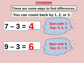 Subtraction Facts Practice for Visual Learners