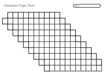 Subtraction Finger Chart 3 Worksheet