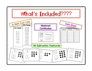 Subtraction Fluency Flashcards- Visual Flashcards and Data Sheets
