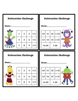 Subtraction Fluency Progress Chart (Monster Themed)