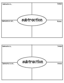 Subtraction Frayer Model