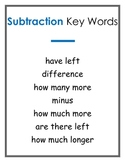 Subtraction Key Words Poster