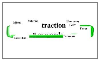 Subtraction Keywords