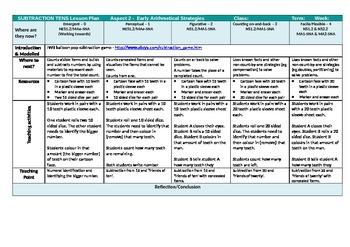 Subtraction Lesson Plan + Resource