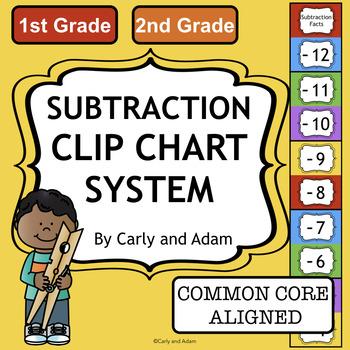 Math Fact Fluency Subtraction Clip Chart System
