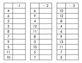 Subtraction Math Fact Ladders