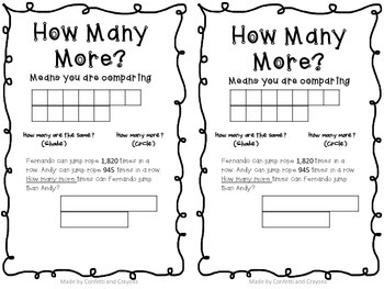 Subtraction Personal Anchor Charts