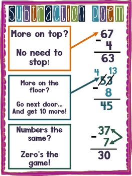 Subtraction Poem Anchor Charts [CC Aligned]