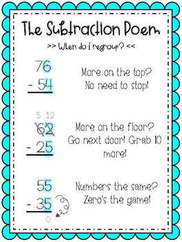 Subtraction Poem Poster - When do I regroup?