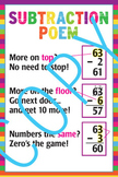 Subtraction Poster for Math