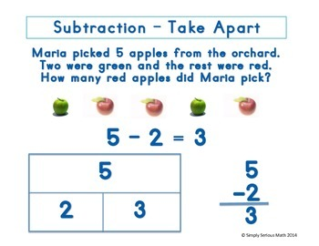 Subtraction Posters