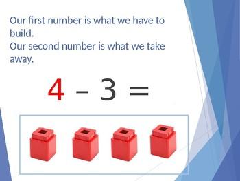 Subtraction Power Point - Explicit Teach Subtraction