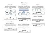 Subtraction Problem Solving