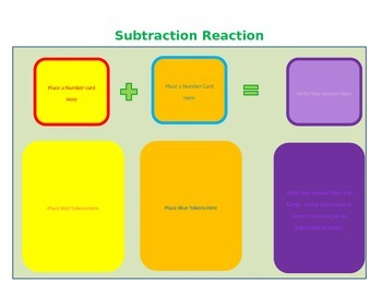 Subtraction Reaction Portable Learning Center