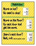 Subtraction - Regroup or Not? Poster   Freebie