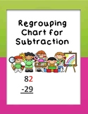 Subtraction Regrouping Chart Poster