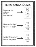Subtraction Regrouping Rules