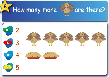 Subtraction Review