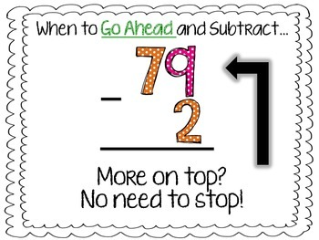 Subtraction Rule Posters