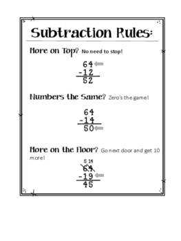 Subtraction Rules for Renaming. Interactive Notebook. Foldable. Regrouping