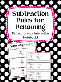 Subtraction Rules for Renaming. Interactive Notebook. Fold