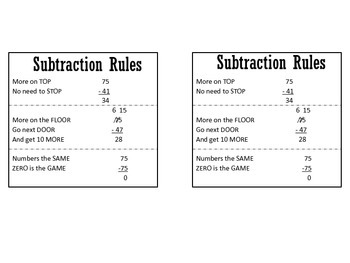Subtraction Rules for Students - Reference Card