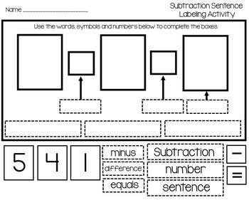 Subtraction Sentence Freebie