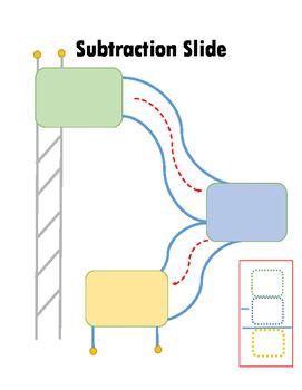 Subtraction Slide