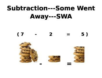 Subtraction (Some Went Away) Thinking Pattern Poster