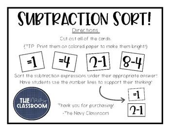 Subtraction Sort