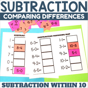 Subtraction Sort and Other Activities