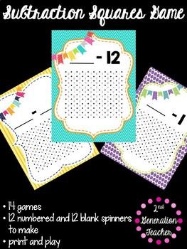Subtraction Squares Games