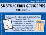 Subtraction Strategies Bundle! - Interactive Google Slides