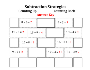Subtraction Strategies - Counting Up and Counting Back
