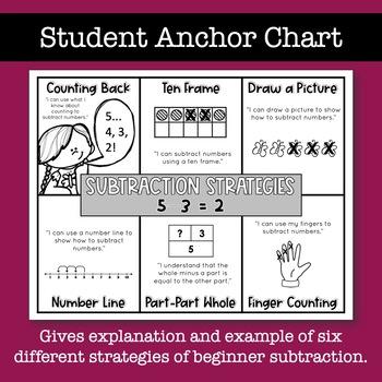 Subtraction Strategies | Kindergarten & First Grade