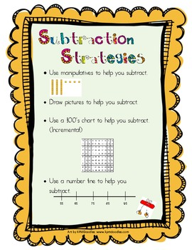 Subtraction Strategies Poster--Common Core Aligned