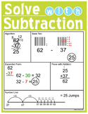 Subtraction Strategies Poster / Graphic Organizer