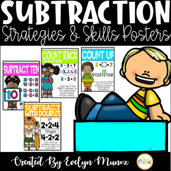 Subtraction Strategies Posters | Hands-On & Mental Math