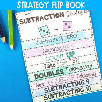Subtraction Strategies for Number Fact Fluency | Distance Learning