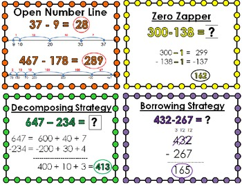 Subtraction Strategies (with Regrouping) for Common Core