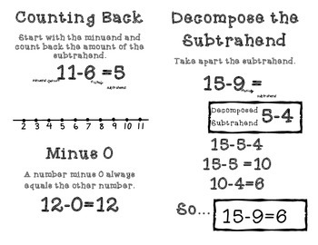 Subtraction Strategy Book