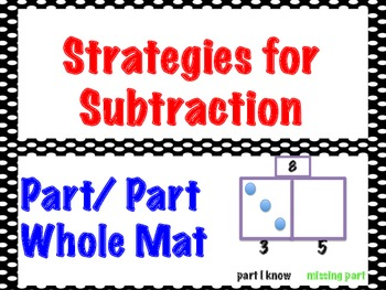 Subtraction Strategy Cards for Math Focus Wall